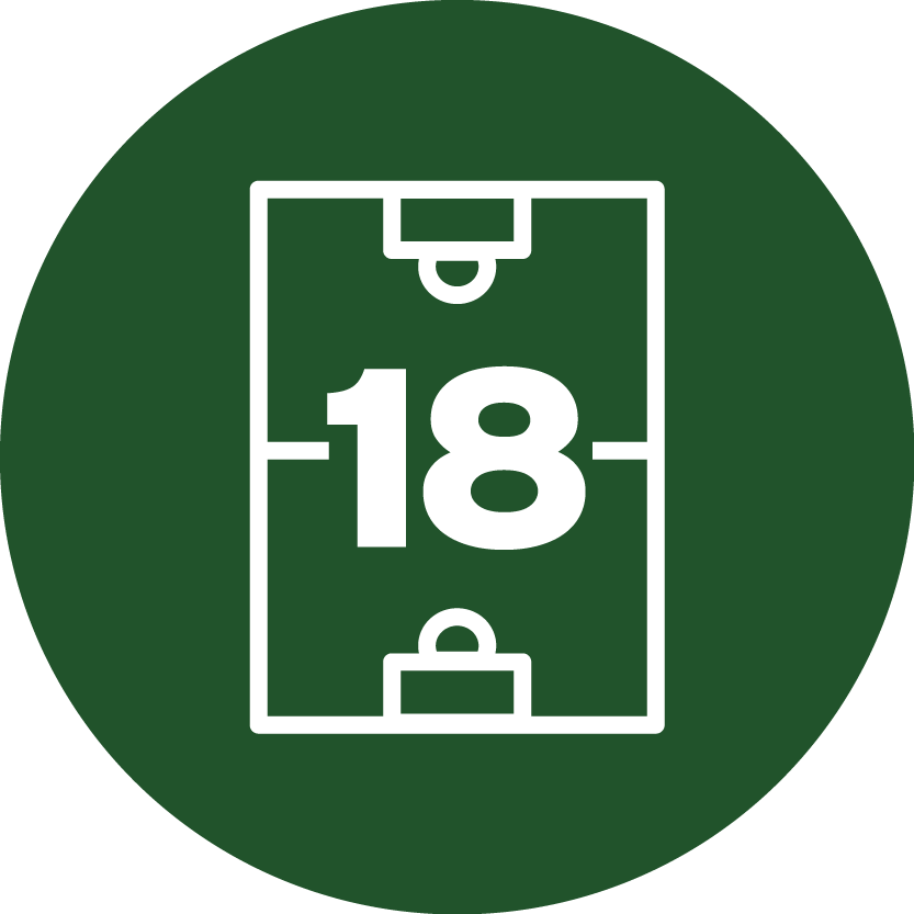 Green and white icon of a football pitch with the number eighteen, representing the number of number of pitches that can be marked out with a fully charged battery.